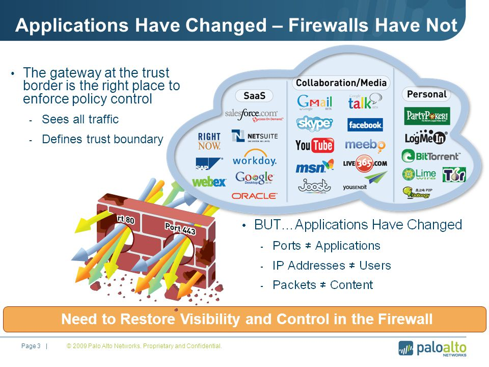 Reset Palo Alto Firewall To Factory Default Cli
