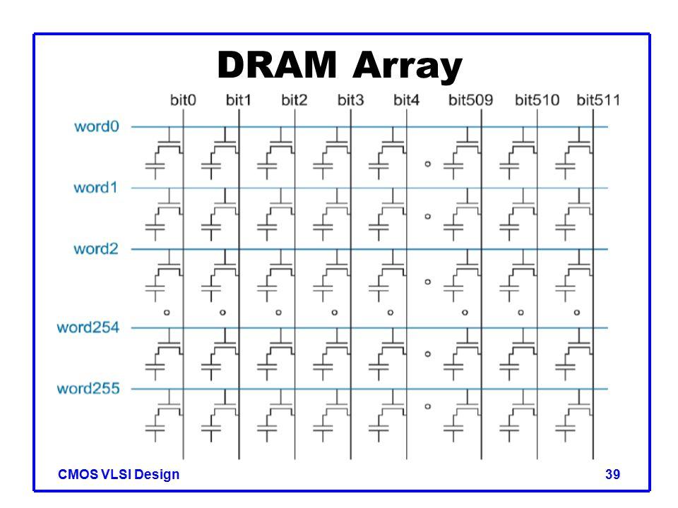 introduction to cmos vlsi design sram dram ppt video online download rh slideplayer com dram circuit design fundamental and high-speed topics dram circuit design fundamental and high-speed topics