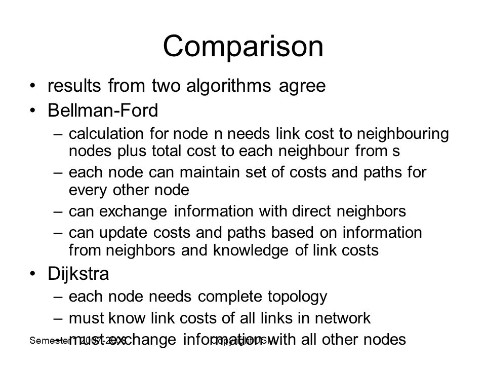 Comparison results from two algorithms agree Bellman-Ford Dijkstra