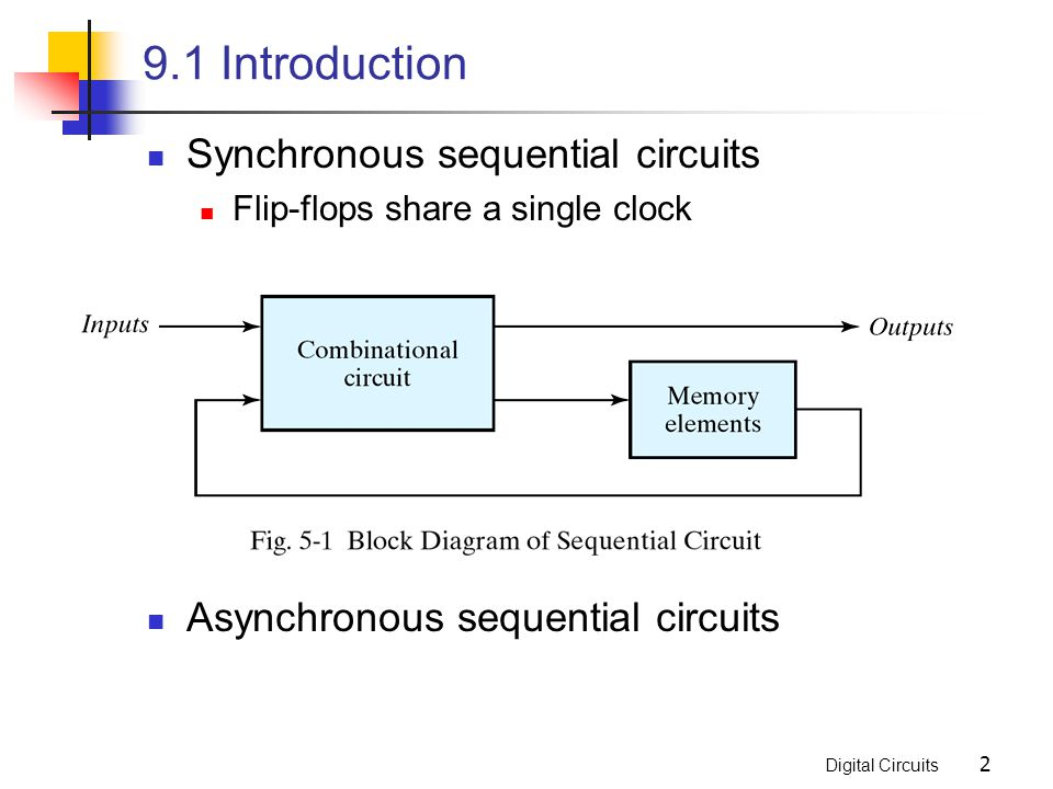 asynchronous sequential logic ppt video online download9 1 introduction synchronous sequential circuits