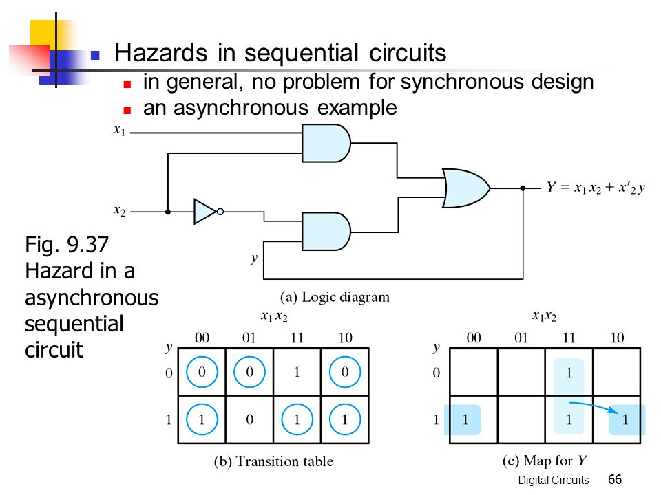 Synchronous Sequential Circuits Problems - Enthusiast Wiring Diagrams •