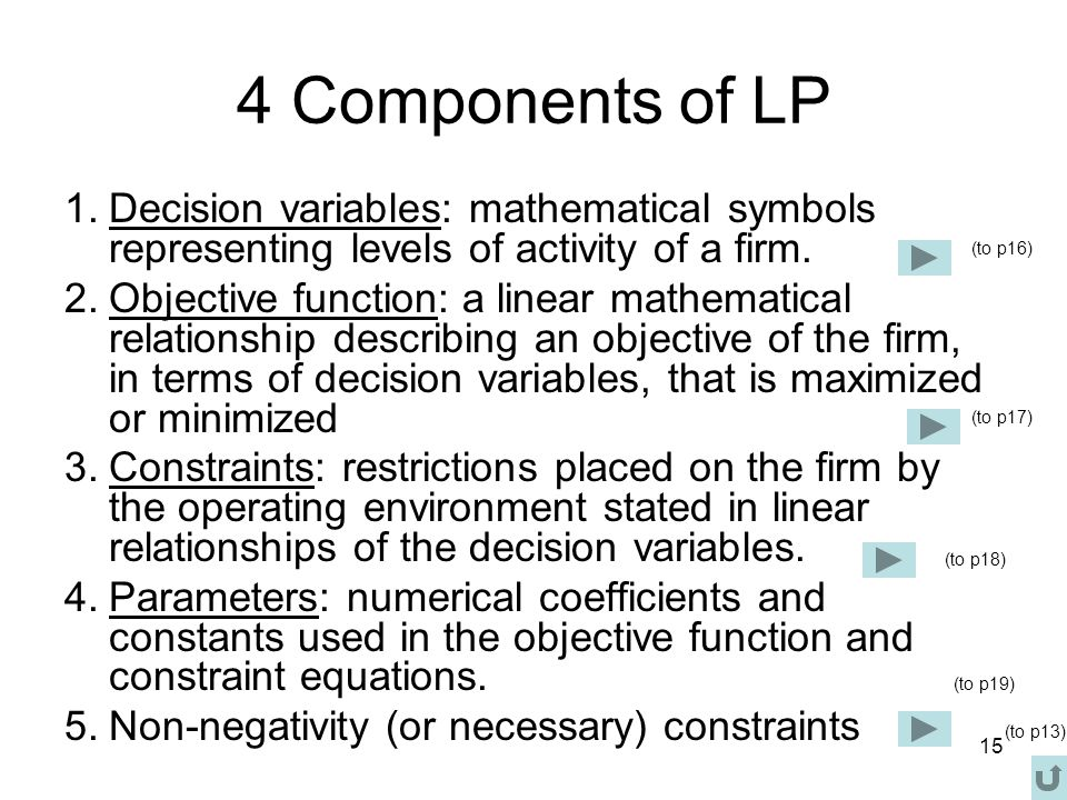 4 Components of LP Decision variables: mathematical symbols representing levels of activity of a firm.