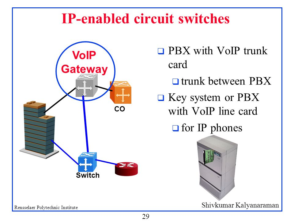 Internet telephony voip sip more ppt download ip enabled circuit switches ccuart Gallery
