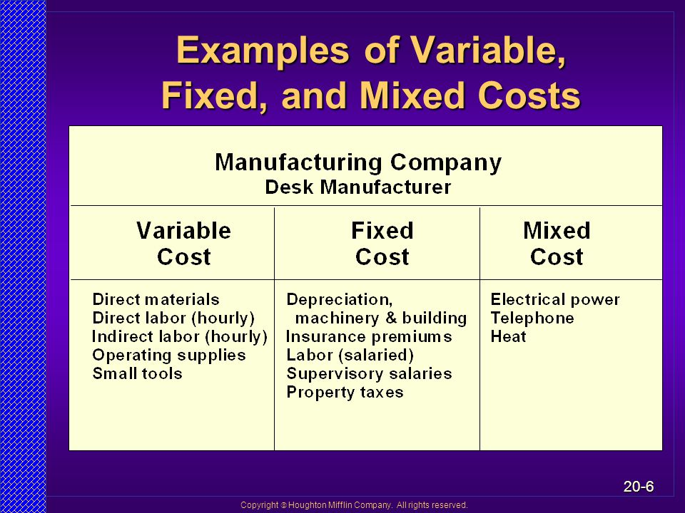 Fixed and variable costs guide to understanding fixed vs variable.