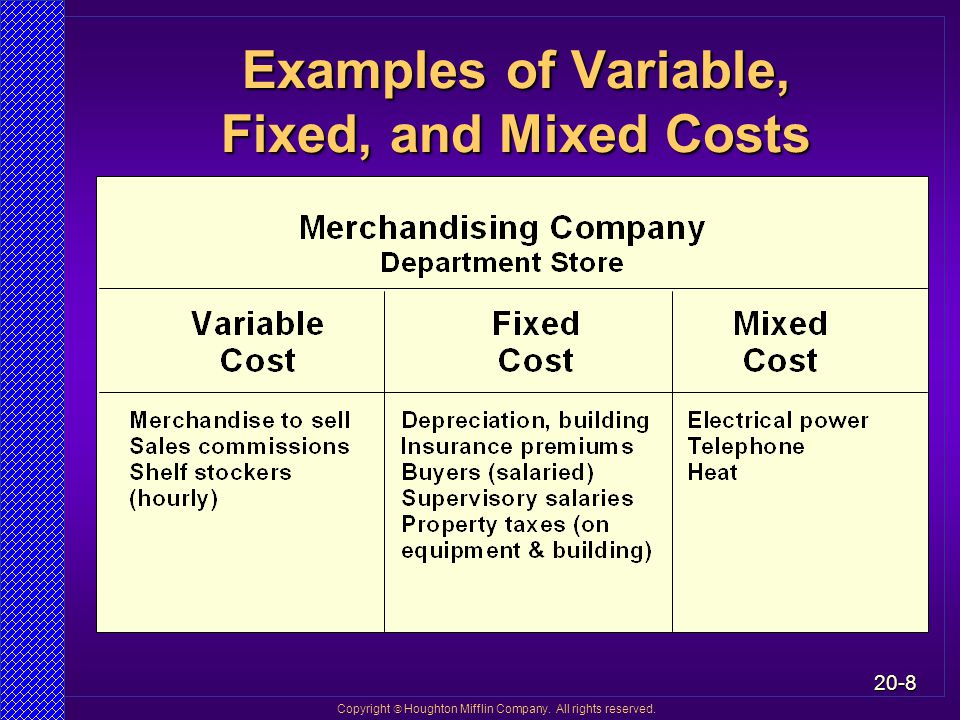 Chapter 20 Cost Volume Profit Analysis And Variable Costing Ppt