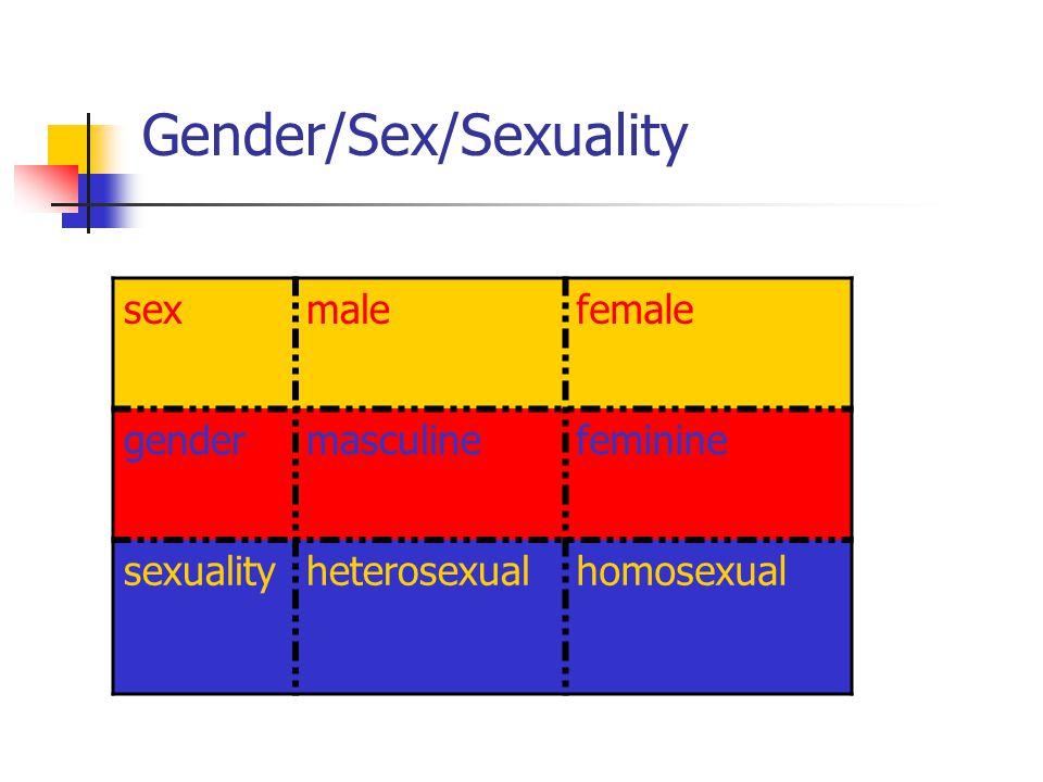 Konseling psychoanalysis and sexuality