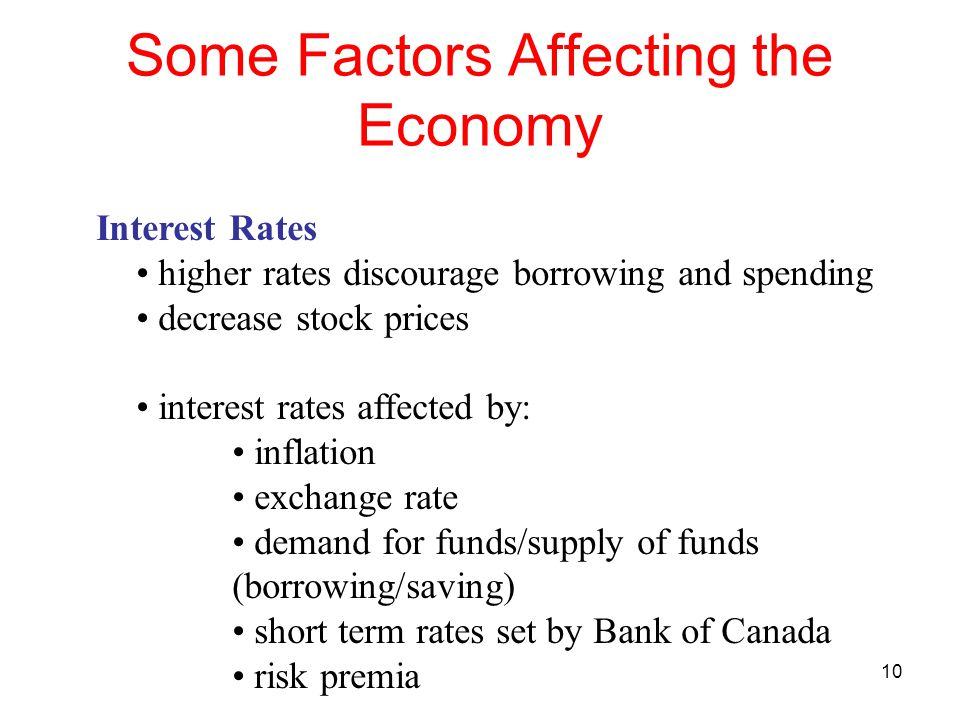 Some Factors Affecting the Economy