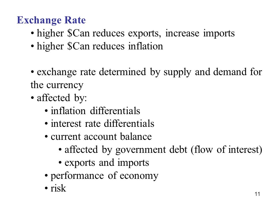Exchange Rate higher $Can reduces exports, increase imports. higher $Can reduces inflation.