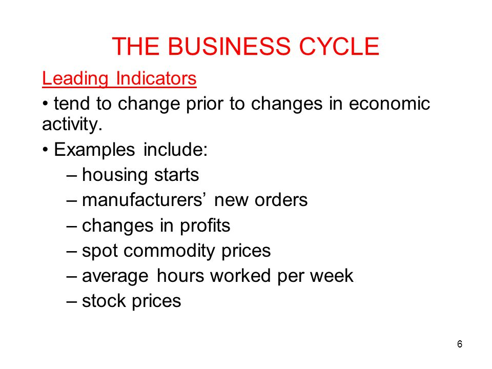 THE BUSINESS CYCLE Leading Indicators
