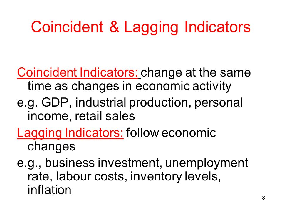 Coincident & Lagging Indicators