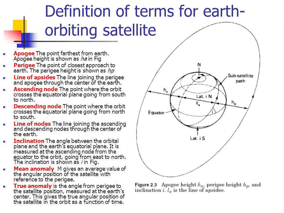 satellite definition