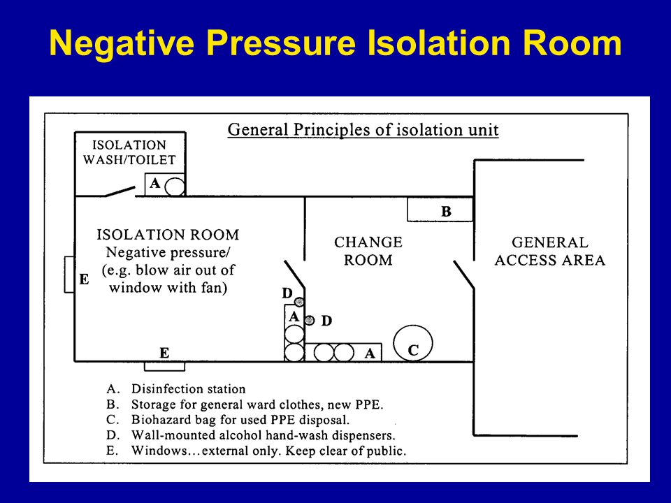 Hospital Isolation Room Pressure Control