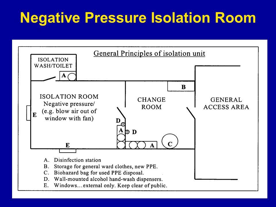 Hospital Isolation Room Pressure Control