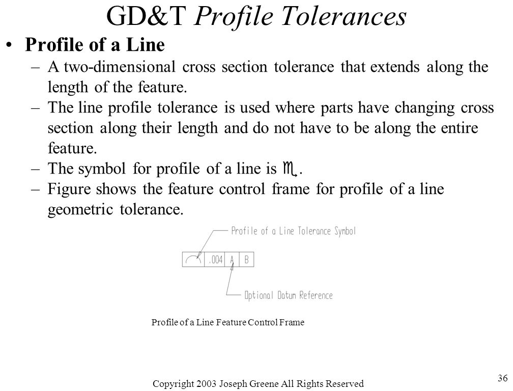 Mfgt 124 Solid Design In Manufacturing Gdt Ppt Download