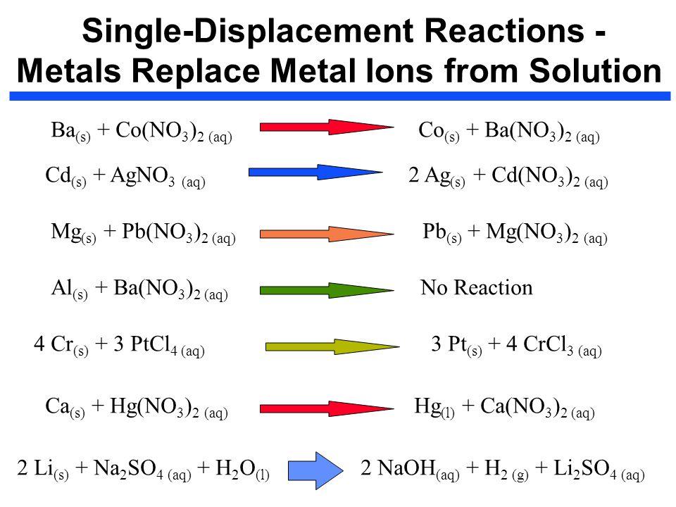 balancing redox reactions examples answers pdf
