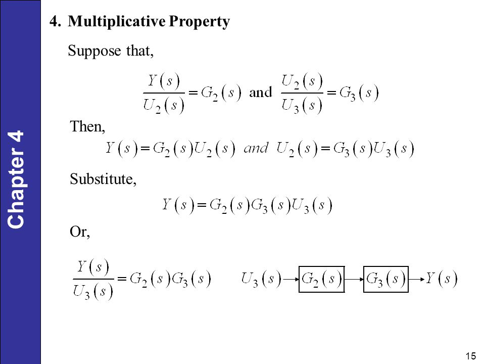 Multiplicative Property