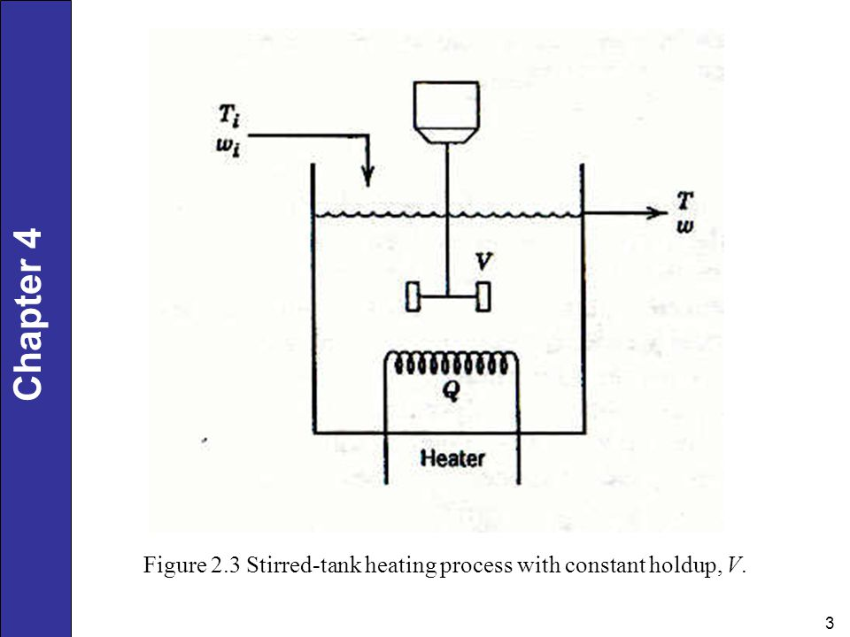 Figure 2.3 Stirred-tank heating process with constant holdup, V.