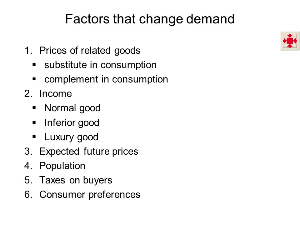 Factors that change demand
