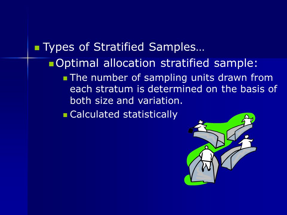 Types of Stratified Samples… Optimal allocation stratified sample:
