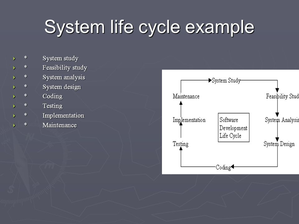 System life cycle example