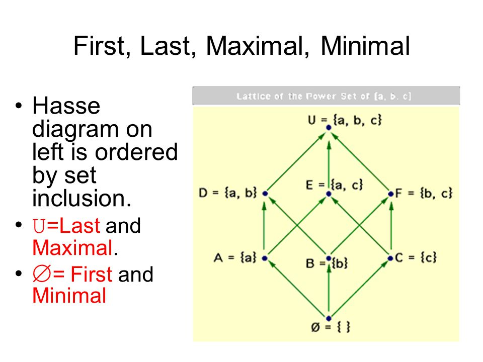 Hasse diagram poset generator diy enthusiasts wiring diagrams computing fundamentals 2 lecture 4 lattice theory ppt download rh slideplayer com hasse diagram 18 12 ccuart Choice Image