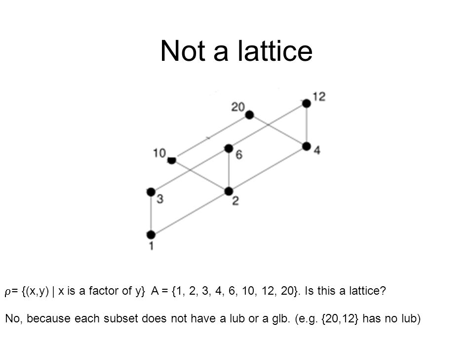 Computing fundamentals 2 lecture 4 lattice theory ppt download 59 not ccuart Images