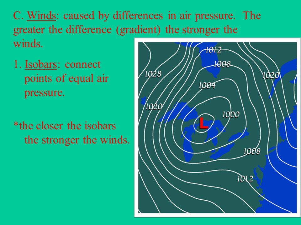 C. Winds: caused by differences in air pressure