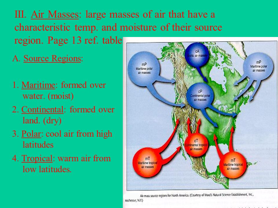 III. Air Masses: large masses of air that have a characteristic temp