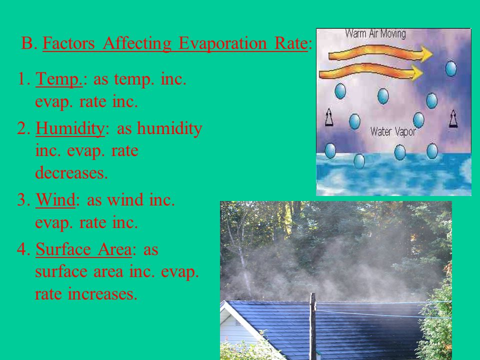 B. Factors Affecting Evaporation Rate: