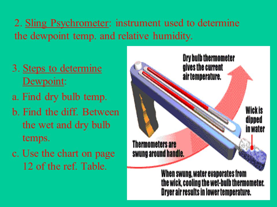2. Sling Psychrometer: instrument used to determine the dewpoint temp