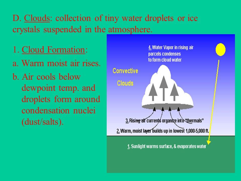 D. Clouds: collection of tiny water droplets or ice crystals suspended in the atmosphere.