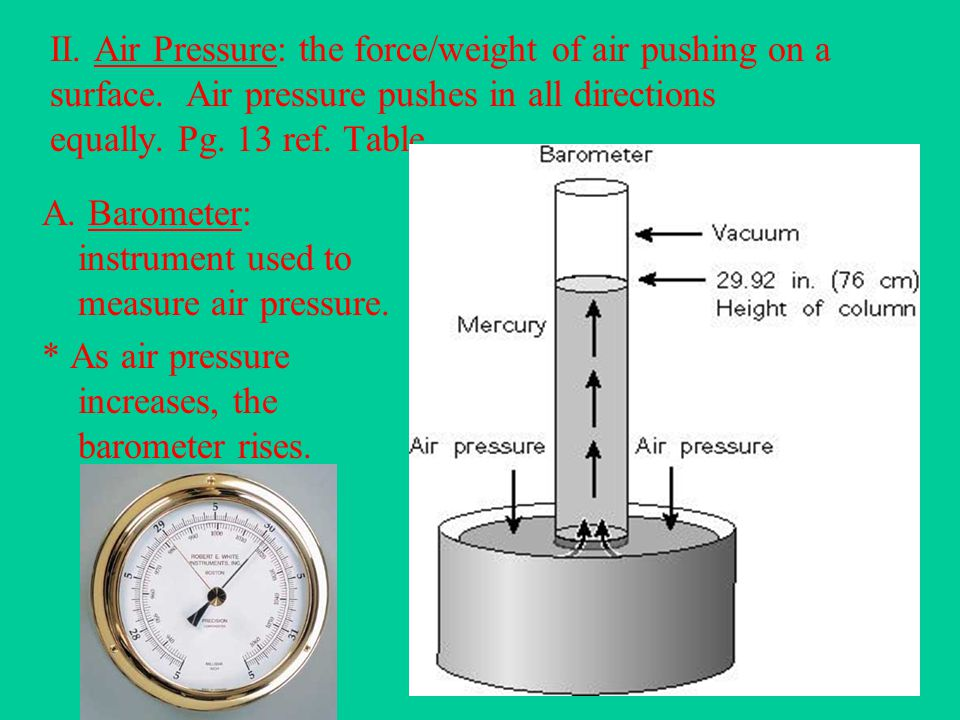 II. Air Pressure: the force/weight of air pushing on a surface