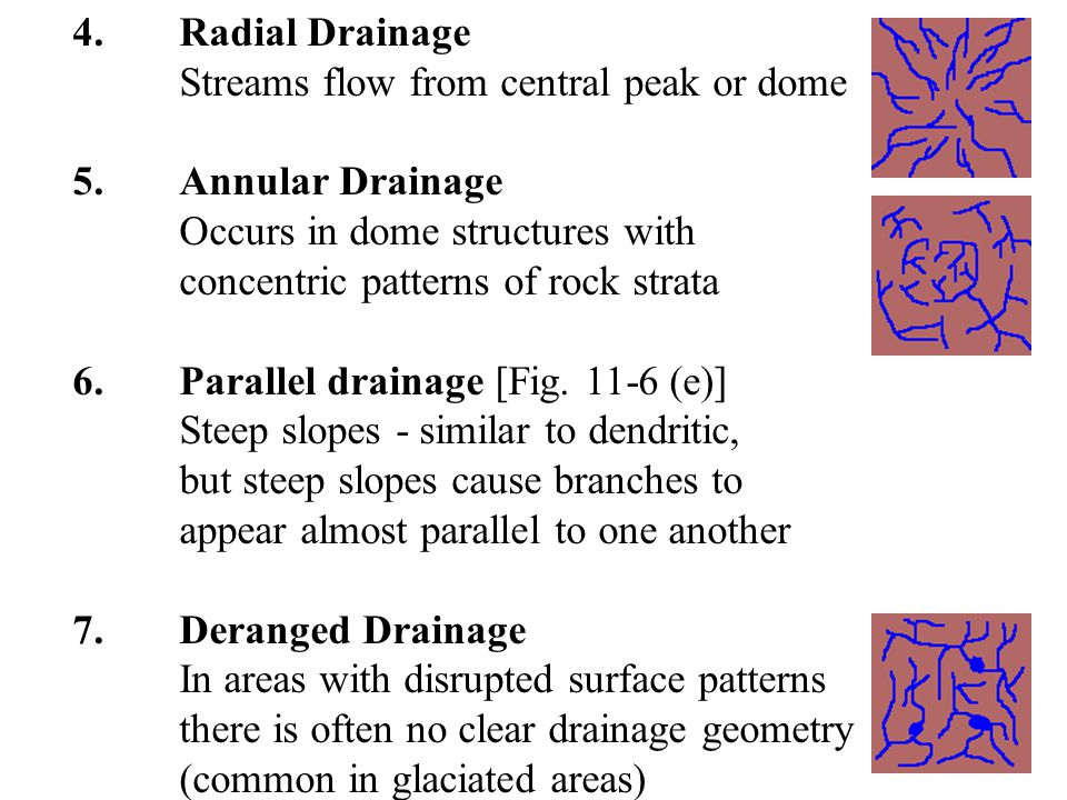 River Systems And Landforms Ppt Video Online Download Custom Annular Drainage Pattern