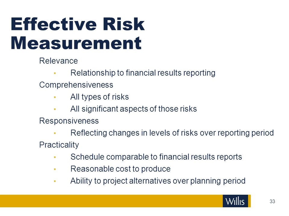 Effective Risk Measurement