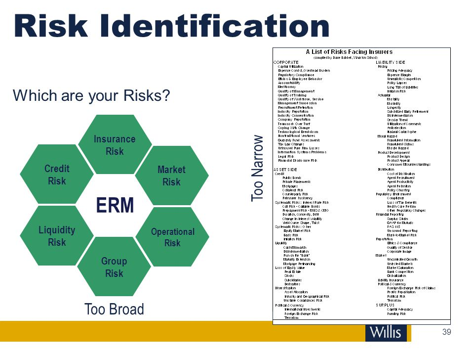 Risk Identification ERM Which are your Risks Too Narrow Too Broad