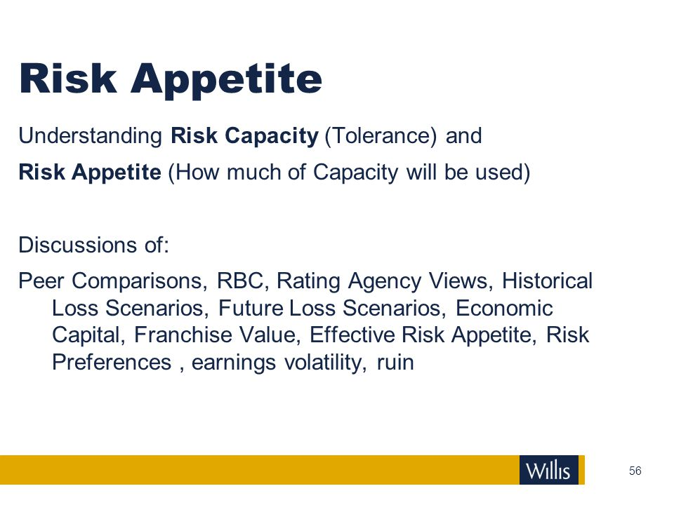 Risk Appetite Understanding Risk Capacity (Tolerance) and