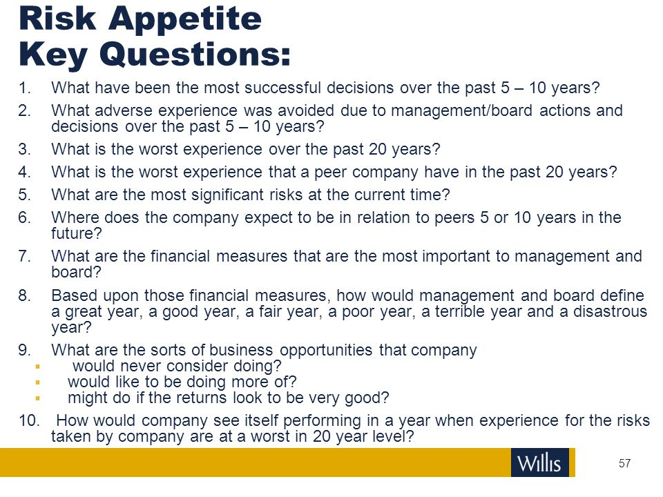 Risk Appetite Key Questions: