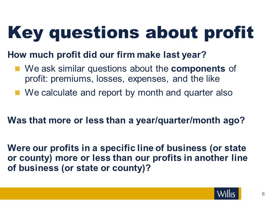 Key questions about profit