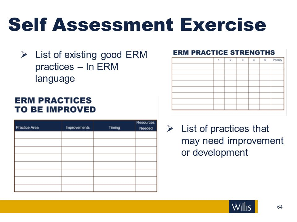 Self Assessment Exercise