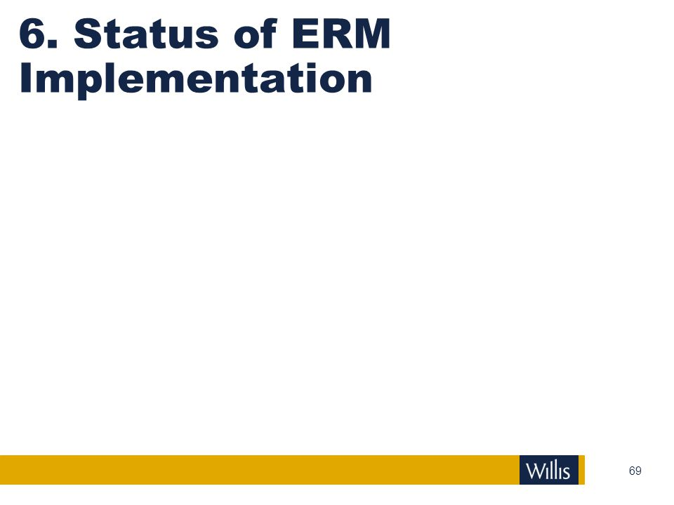 6. Status of ERM Implementation