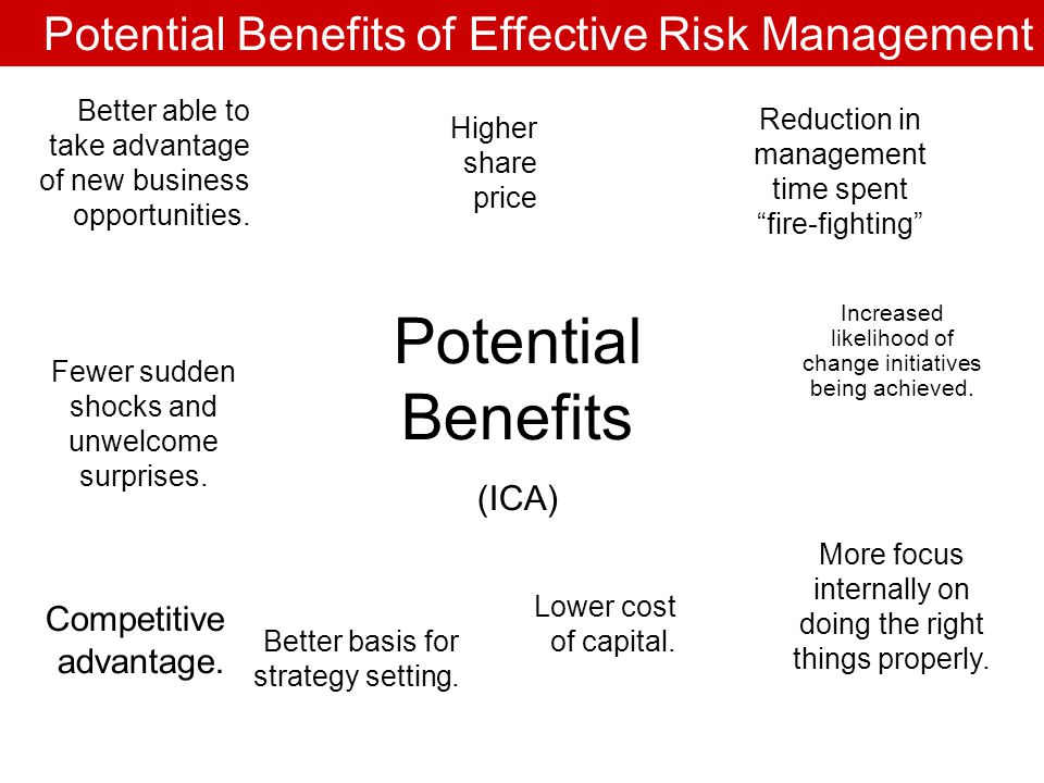 Potential Benefits Potential Benefits of Effective Risk Management