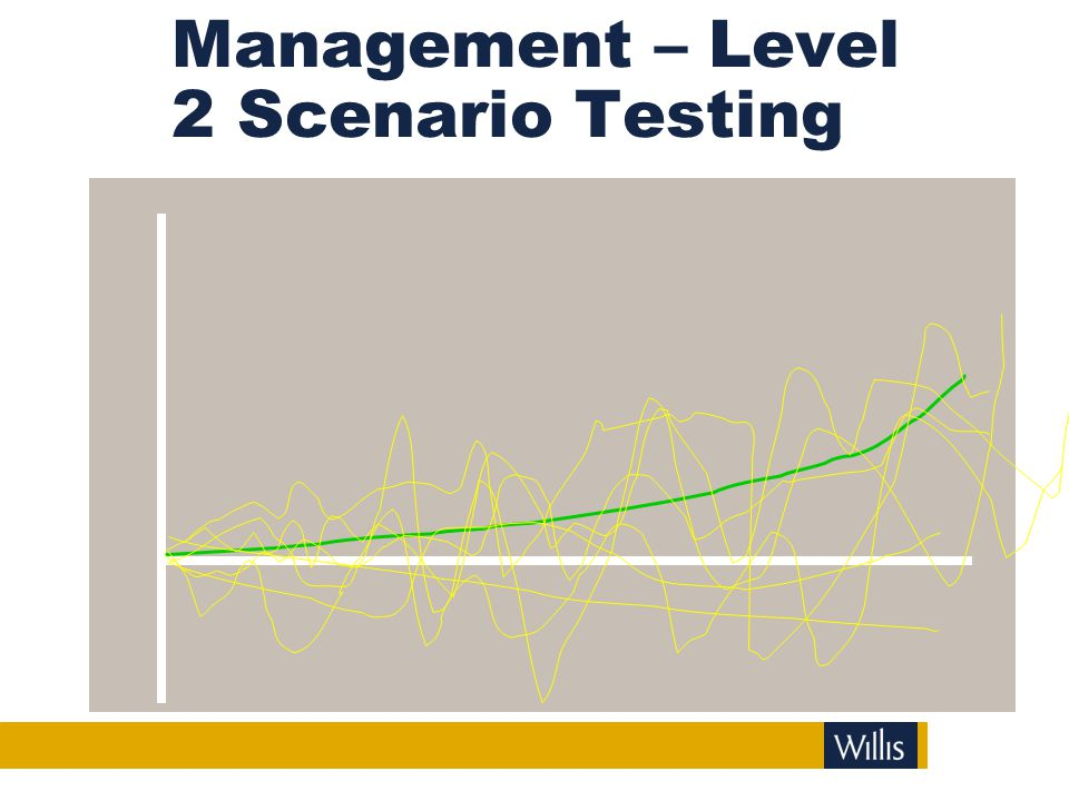 Management – Level 2 Scenario Testing