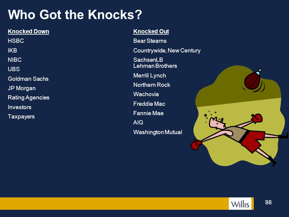 Who Got the Knocks Knocked Down HSBC IKB NIBC UBS Goldman Sachs