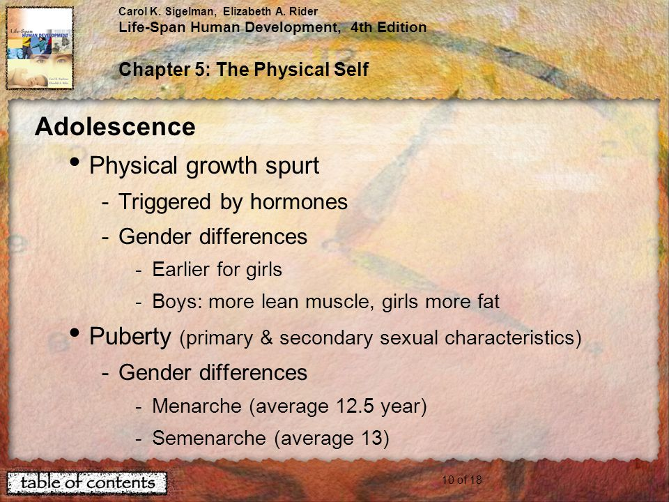 Adolescence Physical growth spurt