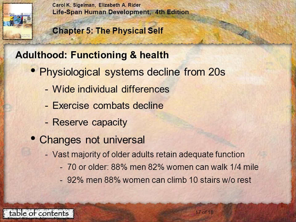 Physiological systems decline from 20s