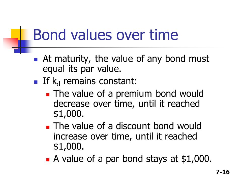 Bond values over time At maturity, the value of any bond must equal its par value. If kd remains constant: