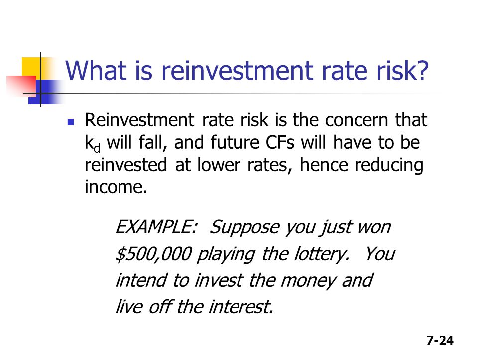 What is reinvestment rate risk