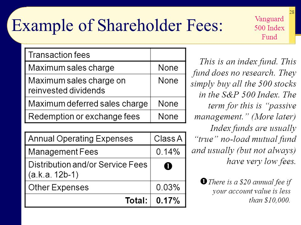 Chapter 4 Mutual Funds Chapter Sections Ppt Download
