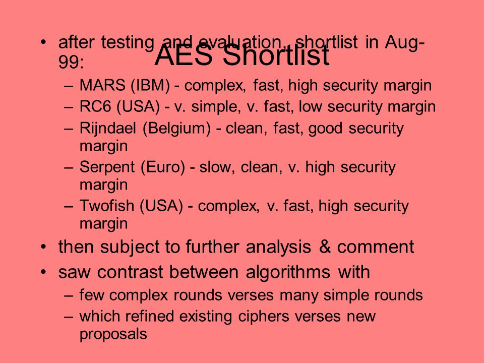 AES Shortlist after testing and evaluation, shortlist in Aug- 99: