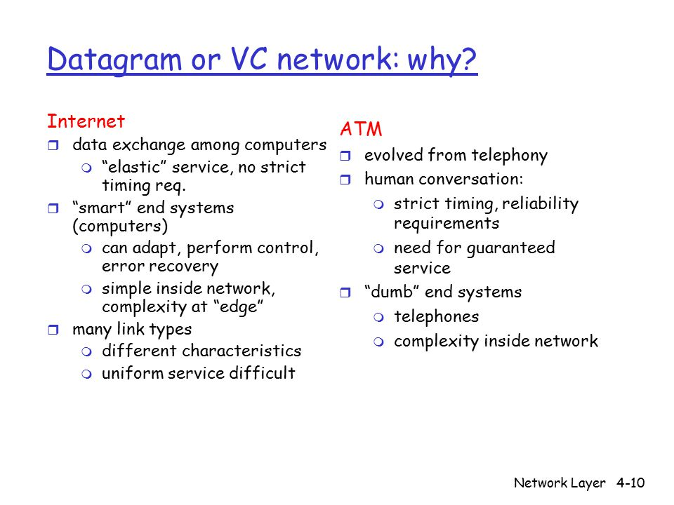 Datagram or VC network: why